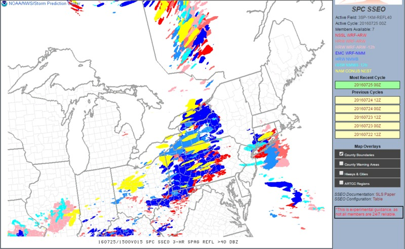 Cornell-National Weather Service Collaborative Website